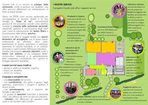 Brochure Casetta interno